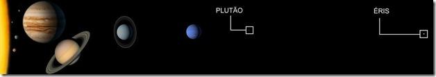 montagem_etapa2_fase10_extras_distancias_proporcionais_planetas