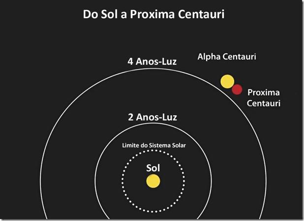 proxima_centauri