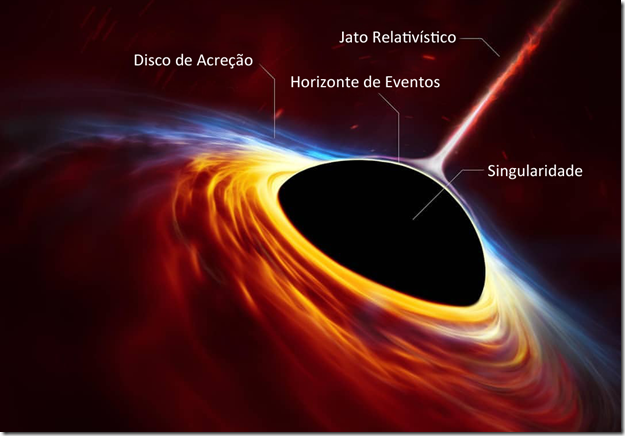 blackhole_sections_br